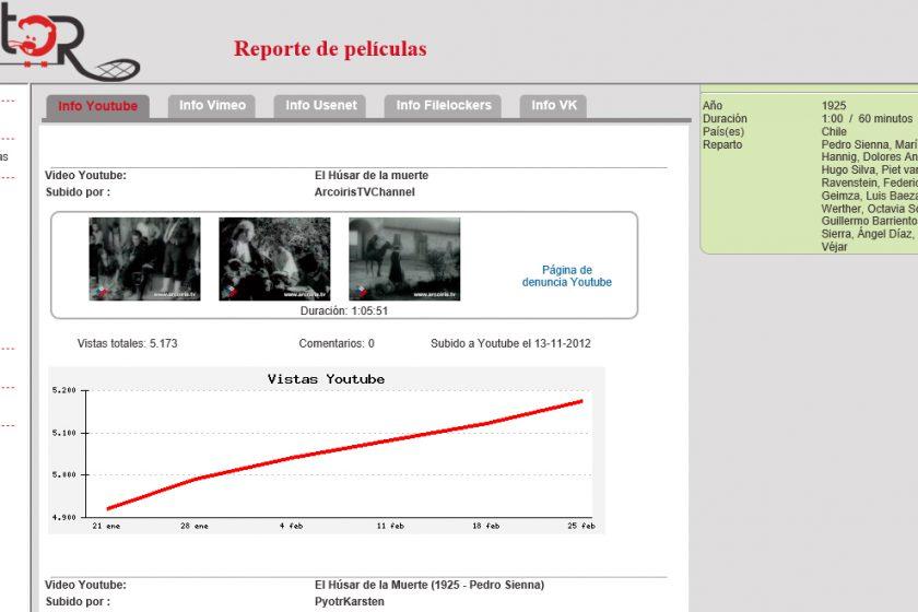 Neozet crea innovadora plataforma de monitoreo de contenido audiovisual en la red